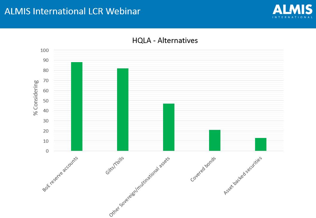 lcr-webinar-graph